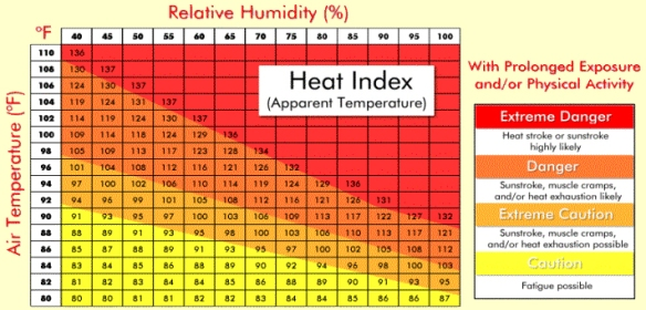 heatindexchart-1